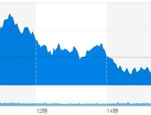 (米国市場) 決算発表が続き、キャタピラー、ボーイングが悪い結果を出すも、市場は上昇
