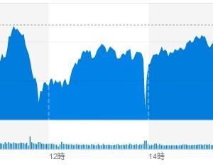 (米国市場) 市場は小動き、ハイテクが値を消すなど売られ前日比同等。シスコは大幅下落