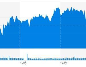 (米国市場) 米中協議に揺れるも、最高値を更新中。小売は年末のブラックフライデーに期待