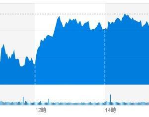(米国市場) 上昇を続けた、NYダウも一旦の小休止か?米中協議の影響はまだ続く