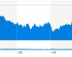 (米国市場) FOMC見据えて小動き、15日発動の対中追加関税はどうなるか?
