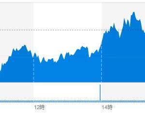 (米国市場) FOMCが行われ、FRBが政策金利据え置き。米市場は来年の大統領選までゆるやかに上昇