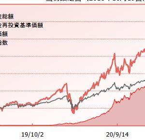 2021年9月 iFreeレバレッジ NASDAQ100の状況は?