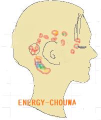 【エネルギーの相性診断】無料ヒーリング動画で自分に合うエネルギーを見つけてみませんか?