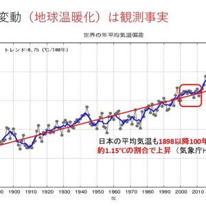 2013年比のCO2削減目標とは?
