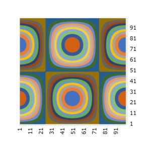 【エクセルマクロ】等高線グラフを虹色にする