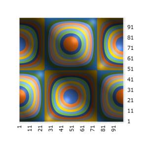 【エクセルマクロ】等高線グラフを平坦化する