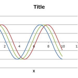 【エクセルマクロ】グラフの自動作成