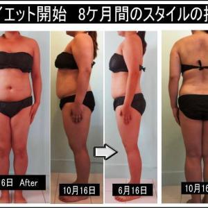 体重100㎏ダイエッターMARIちゃんの停滞期脱出作戦開始!!