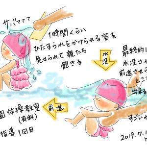 幼稚園体操教室プール指導