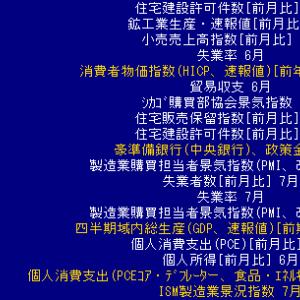 2017/7/31~ 豪ドル円 環境認識