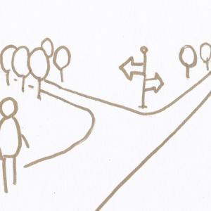 ■人類の分かれ道と中庸視点