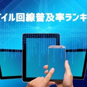 モバイル回線普及率ランキング 日本が146.4%で1位に