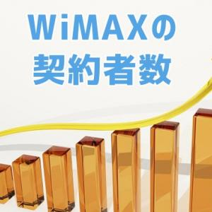 WiMAX契約者数ってどのくらい?