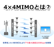 4×4MIMOとは?読み方は?WiMAXの対応機種一覧