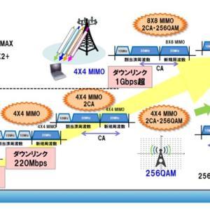 【正式発表】WiMAX1は2020年3月にサービス終了するんですね