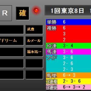 フェブラリーステークス2019 結果・配当 1着インティ(武豊騎手)