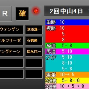 弥生賞2019 結果・配当 1着メイショウテンゲン