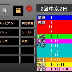 金鯱賞2019 結果・配当 1着ダノンプレミアム