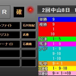 スプリングステークス2019 結果・配当 1着エメラルファイト