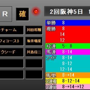 阪神牝馬S1着ミッキーチャーム・NZT1着ワイドファラオ 2019 結果・配当