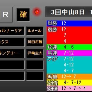 皐月賞2019 結果・配当 1着サートゥルナーリア