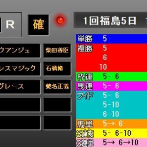 福島牝馬ステークス2019 結果・配当 1着デンコウアンジュ