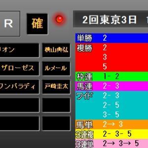 青葉賞2019 結果・配当 1着リオンリオン
