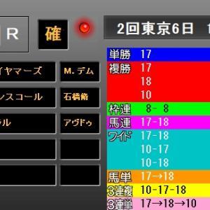 NHKマイルカップ2019 結果・配当 1着アドマイヤマーズ ○☆▲
