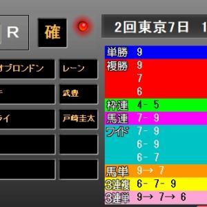 京王杯スプリングカップ2019 結果・配当 1着タワーオブロンドン