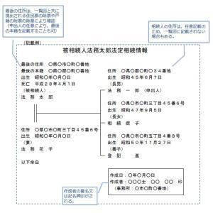 法定相続情報一覧図が出来上がった・・これからの相続には必須となるはずなのですが・・