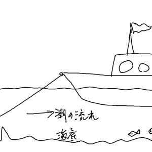 ボート釣り・船釣り・の事、あれこれ。  2020年11月29日(日)