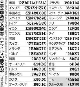 日本国を止めて1億コロナ抜きしなきゃ。