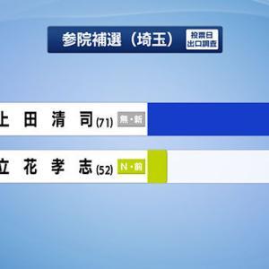 N国党首・立花孝志が埼玉補選で大敗した理由を解説する