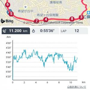 レース1週間前の10Km走