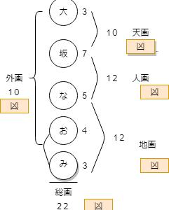 2019年 大坂なおみ