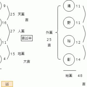仙台 警察官刺殺事件