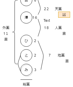 吉澤ひとみ 事故 不倫