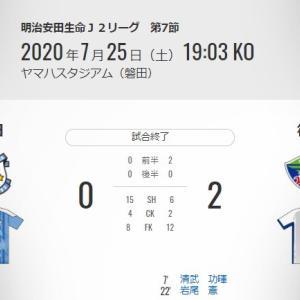 【ジュビロ磐田】2020 J2 #7 vs徳島、先制されると勝てない……