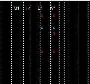 MTF_MCP_4_Level_Semafor_Dashboard_Alertsの複数列対応