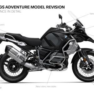 R1250GS ADVENTURE R1250GS 2021年モデル 正式発表 & ラリースーツ待望新色ブラック登場?