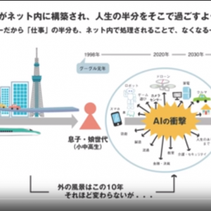 【GLOBIS知見録】10年後、君に仕事はあるのか?~藤原和博が教える「100万人に1人」の存在になるAI時代の働き方