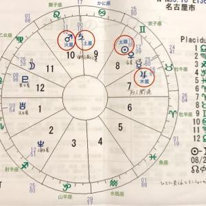 占星術を現実に役立てるには ホロスコープを使ったセミナーのレポート