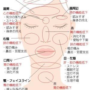 肌トラブル…それ病気のサインかも!
