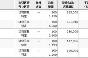IPO(一日中パチンコおっさん)大作戦!!!