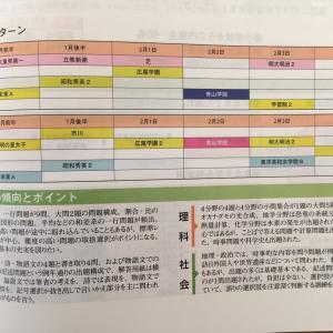 公立中高一貫校と併願しやすい私立中学リスト【東京都・神奈川県】