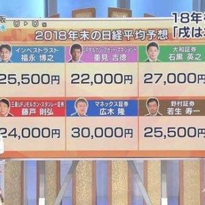 【悲報】日本の経済アナリスト、年初に予想した年末の株価予想が誰一人当たらないww