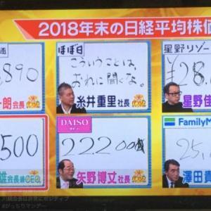 【悲報】日経平均株価、暴落 19200円割れ ★17-2