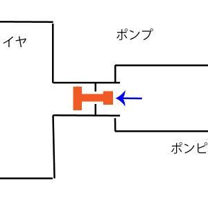 空気入れのゲージと、実際の空気圧がズレる可能性について。