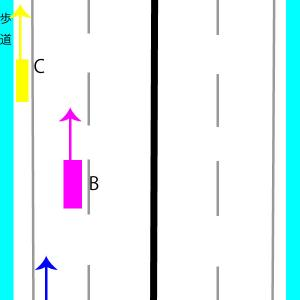 車両通行帯とロードバイクの関係について。